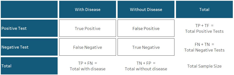 Coronavirus confusion matrix